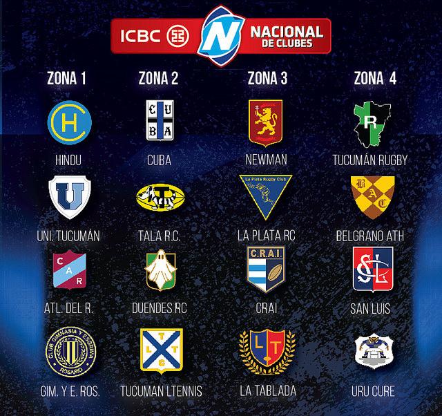 Nacional de Clubes 2016