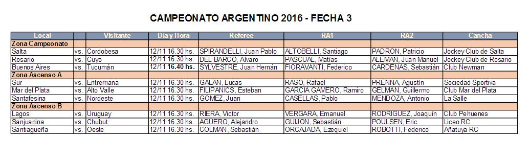 Argentino_Fecha3_000493-11102016-MoHicanos.com